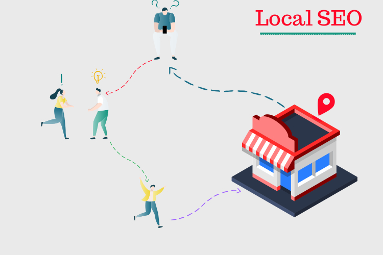 Guida Local SEO - Digital Connect!